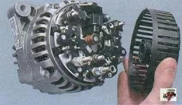 Замена щеток генератора Лада Приора с кондиционером и без него: пошаговая инструкция
