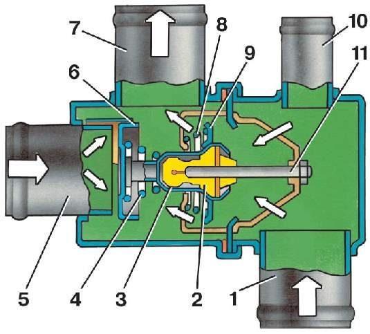 Доработка термостата ВАЗ-2110 на 8 и 16 клапанов: инструкция
