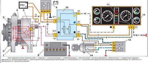 Генератор не дает зарядку на ВАЗ-2110: причины и как исправить?
