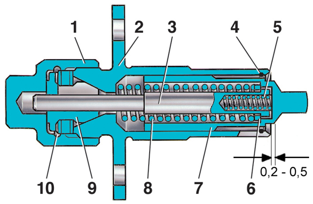 Замена натяжителя цепи ВАЗ-2107 (инжектор, карбюратор): видеоинструкция