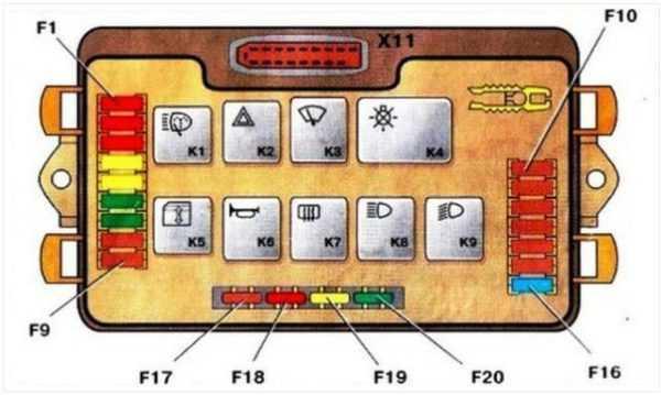 Где находится предохранитель бензонасоса ВАЗ-2114: схема