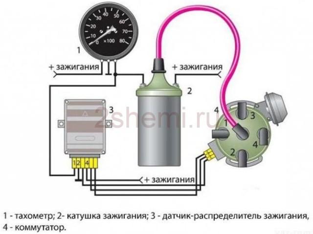 Пошаговое подключение тахометра на ВАЗ 2109: схема, видео