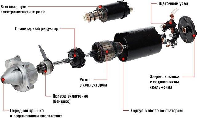 Замена бендикса ВАЗ-2109 (инжектор, карбюратор): инструкция