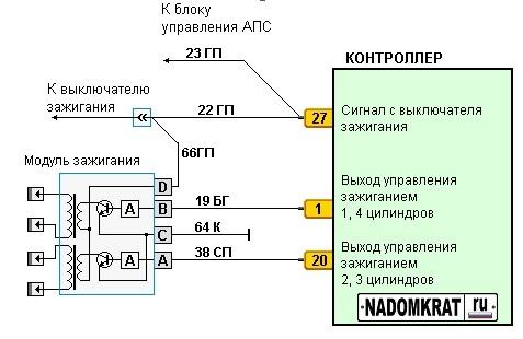 Модуль зажигания ВАЗ-2114: признаки неисправности