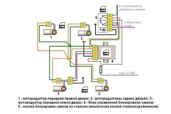 Не работает центральный замок ВАЗ-2114: причины и ремонт