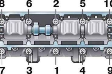 Порядок работы цилиндров ВАЗ-2109 8 и 16 клапанов: схема