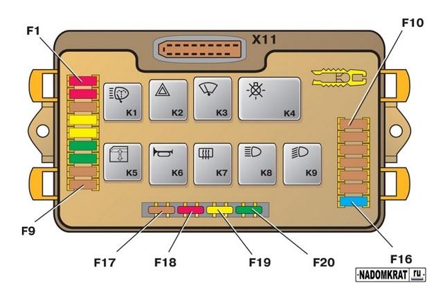 Где находится реле печки ВАЗ-2114: схема